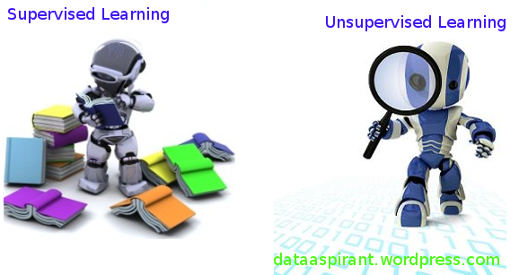 Supervised and Unsupervised learning