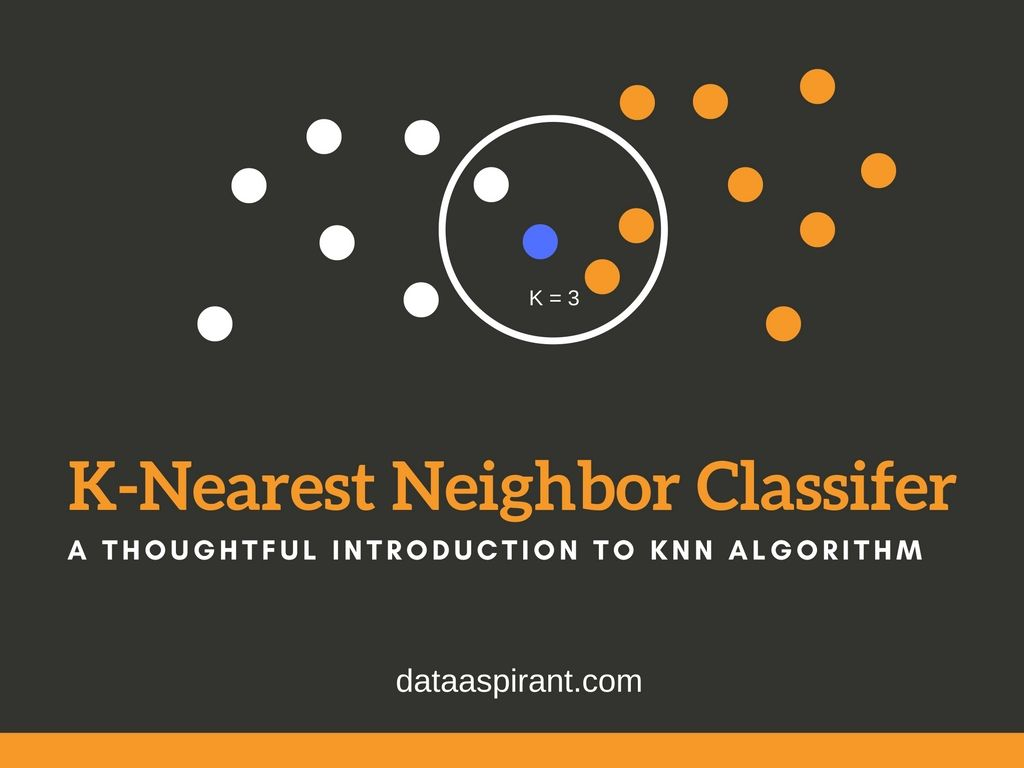 Knn Classifier, Introduction to K-Nearest Neighbor Algorithm