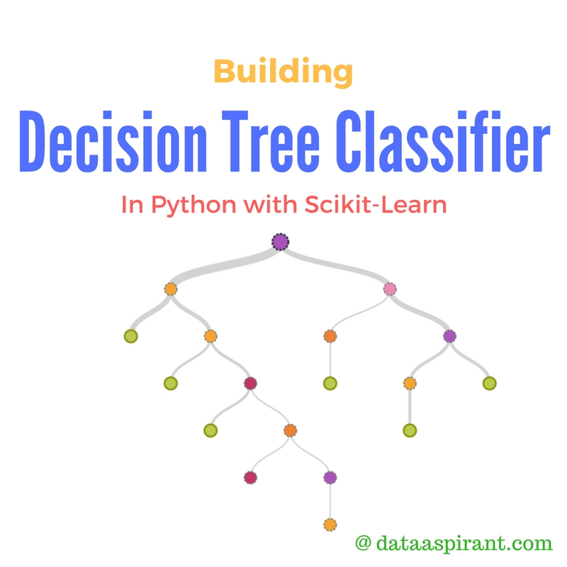 Building Decision Tree Algorithm in Python with scikit learn