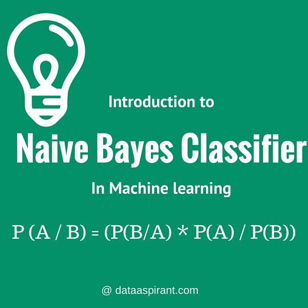 How the Naive Bayes Classifier works in Machine Learning