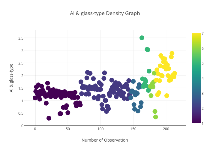 2 Ways to Implement Multinomial Logistic Regression In Python